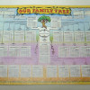 Family Tree Genealogy Poster
