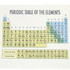 Miniature Periodic Table of the Elements Chart
